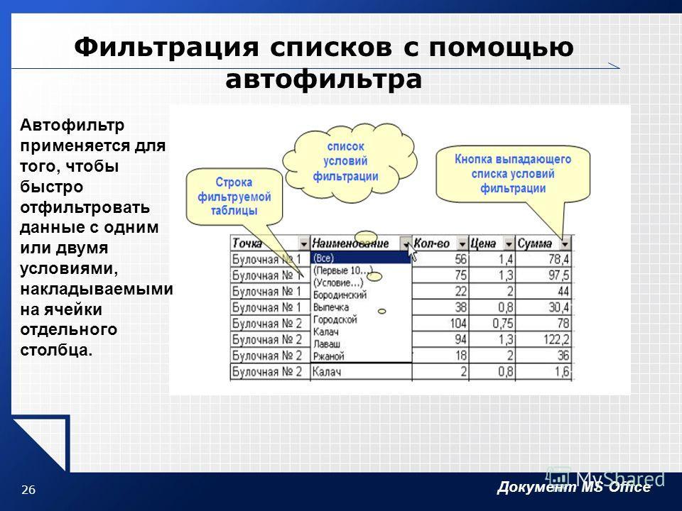 Документ MS Office 26 Фильтрация списков с помощью автофильтра Автофильтр применяется для того, чтобы быстро отфильтровать данные с одним или двумя условиями, накладываемыми на ячейки отдельного столбца.