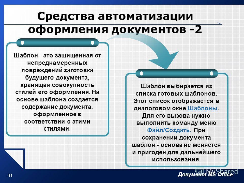 Документ MS Office 31 Средства автоматизации оформления документов -2 Шаблон - это защищенная от непреднамеренных повреждений заготовка будущего документа, хранящая совокупность стилей его оформления. На основе шаблона создается содержание документа,