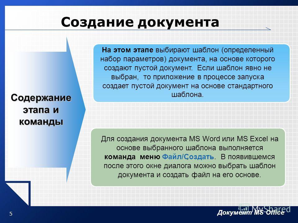 Документ MS Office 5 Создание документа. Содержание этапа и команды На этом этапе выбирают шаблон (определенный набор параметров) документа, на основе которого создают пустой документ. Если шаблон явно не выбран, то приложение в процессе запуска созд