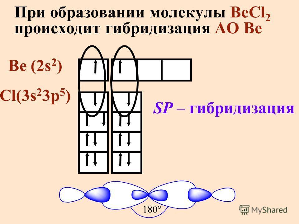 При образовании молекулы BeCl 2 происходит гибридизация АО Be Be (2s 2 ) Cl(3s 2 3p 5 ) SP – гибридизация 180