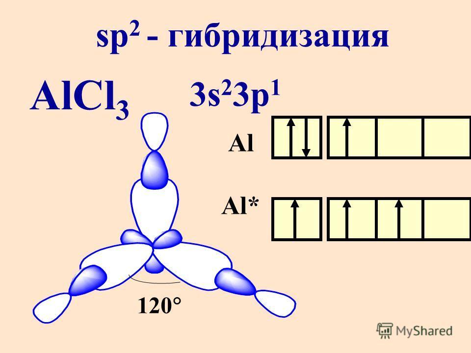 AlCl 3 sp 2 - гибридизация 3s 2 3p 1 Al Al* 120