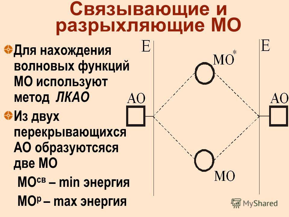 Связывающие и разрыхляющие МО Для нахождения волновых функций МО используют метод ЛКАО Из двух перекрывающихся АО образуютсяся две МО МО св – min энергия МО р – max энергия