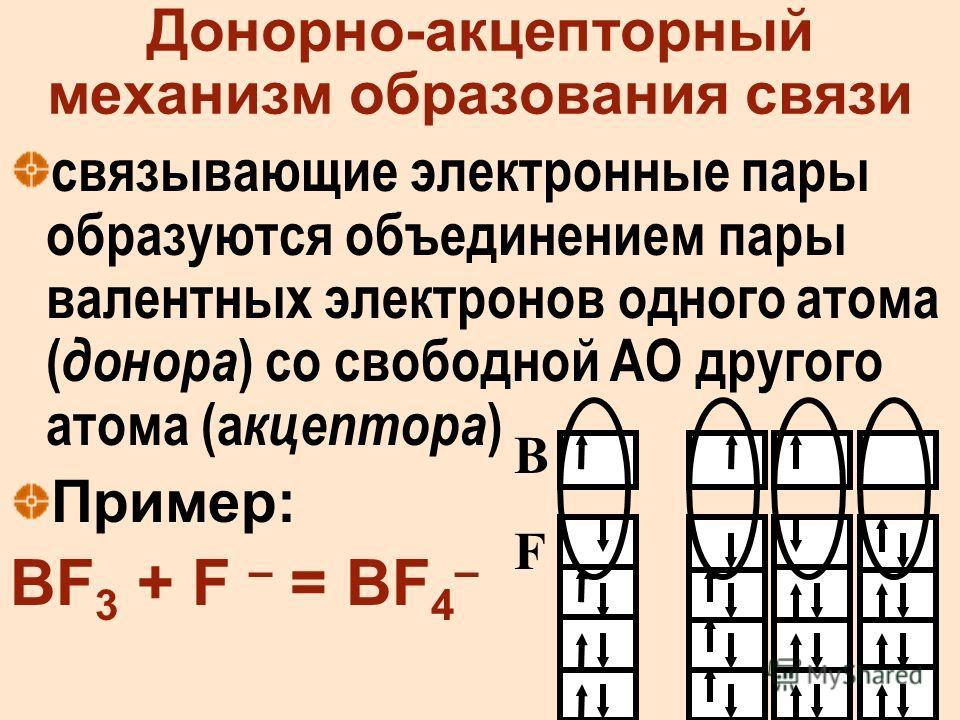 Донорно-акцепторный механизм образования связи связывающие электронные пары образуются объединением пары валентных электронов одного атома ( донора ) со свободной АО другого атома (а кцептора ) Пример: BF 3 + F – = BF 4 – BFBF