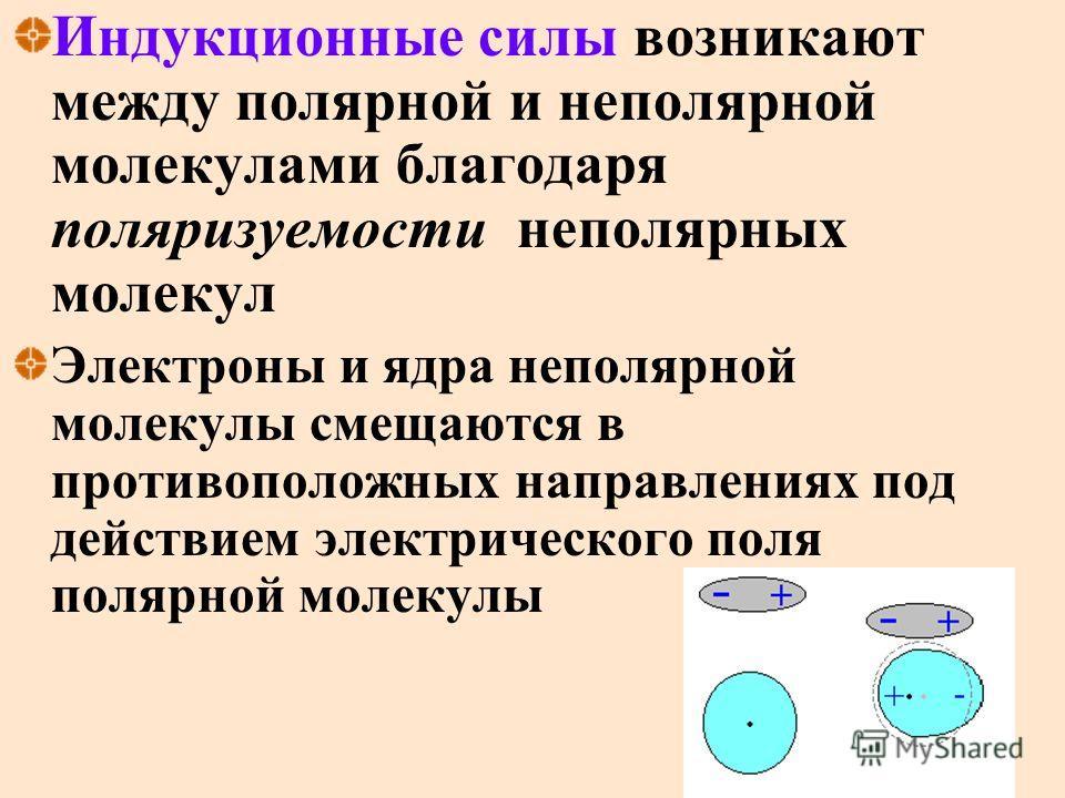 Индукционные силы возникают между полярной и неполярной молекулами благодаря поляризуемости неполярных молекул Электроны и ядра неполярной молекулы смещаются в противоположных направлениях под действием электрического поля полярной молекулы