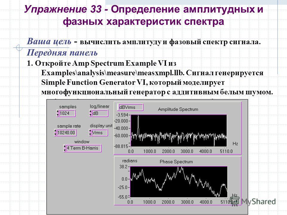 Ваша цель - вычислить амплитуду и фазовый спектр сигнала. Передняя панель 1. Откройте Amp Spectrum Example VI из Examples\analysis\measure\measxmpl.llb. Сигнал генерируется Simple Function Generator VI, который моделирует многофункциональный генерато