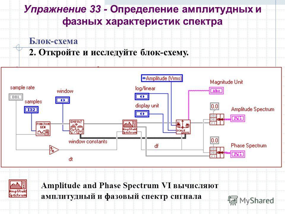 Блок-схема 2. Откройте и исследуйте блок-схему. Упражнение 33 - Определение амплитудных и фазных характеристик спектра Amplitude and Phase Spectrum VI вычисляют амплитудный и фазовый спектр сигнала