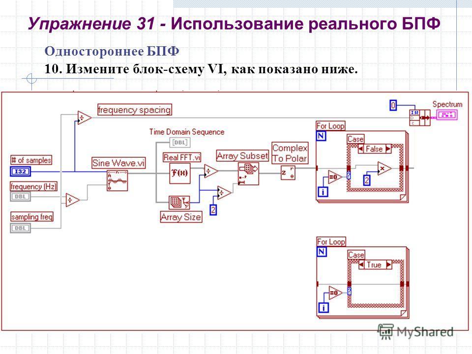 Упражнение 31 - Использование реального БПФ Одностороннее БПФ 10. Измените блок-схему VI, как показано ниже.