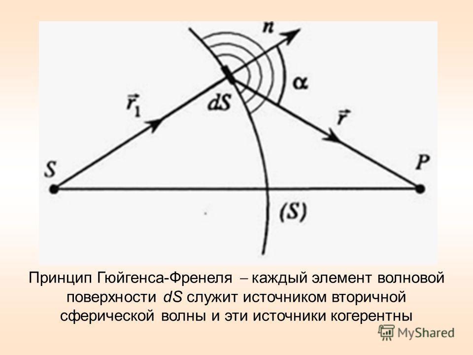 Принцип Гюйгенса-Френеля каждый элемент волновой поверхности dS служит источником вторичной сферической волны и эти источники когерентны