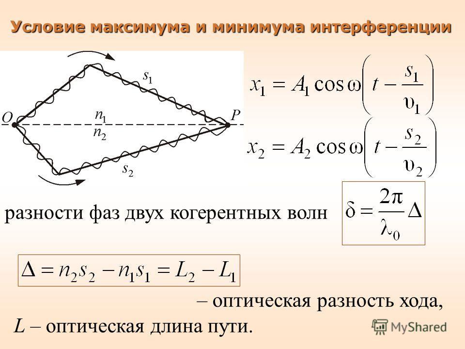Условие максимума и минимума интерференции разности фаз двух когерентных волн – оптическая разность хода, L – оптическая длина пути.