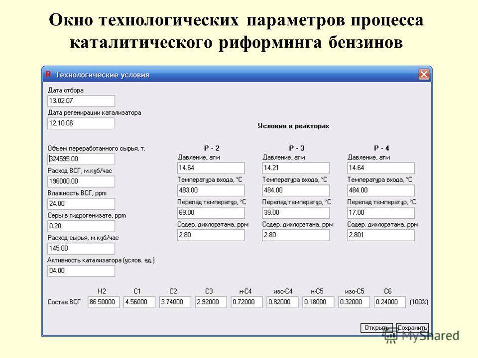 Окно технологических параметров процесса каталитического риформинга бензинов