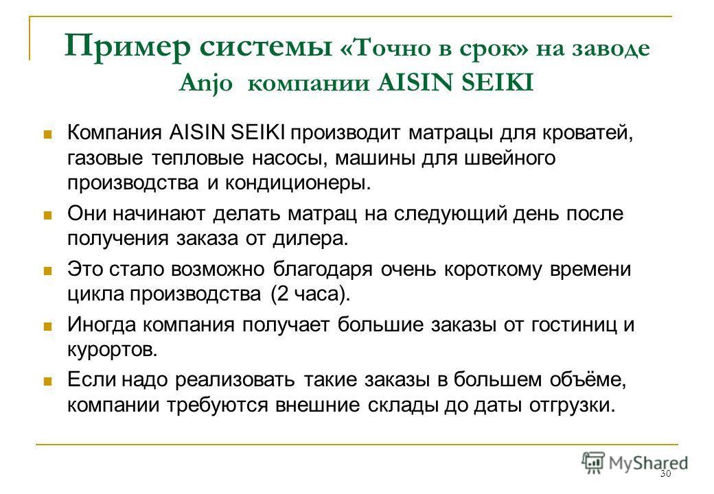 30 Пример системы «Точно в срок» на заводе Anjo компании AISIN SEIKI Компания AISIN SEIKI производит матрацы для кроватей, газовые тепловые насосы, машины для швейного производства и кондиционеры. Они начинают делать матрац на следующий день после по