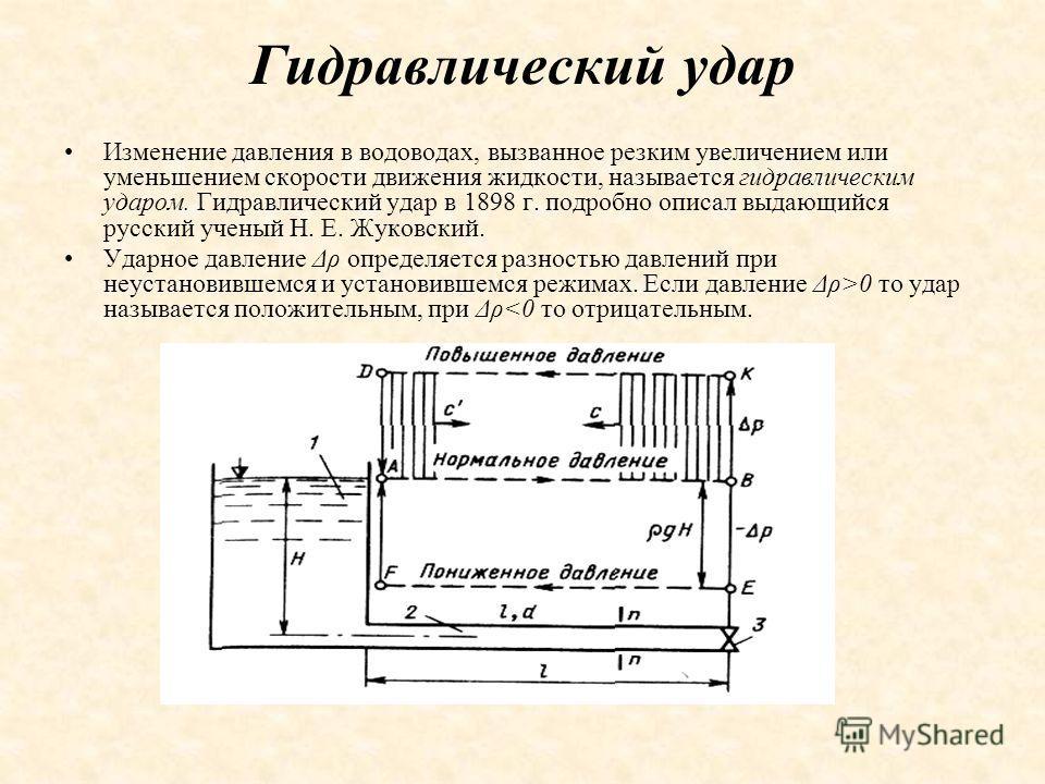 Гидравлический удар Изменение давления в водоводах, вызванное резким увеличением или уменьшением скорости движения жидкости, называется гидравлическим ударом. Гидравлический удар в 1898 г. подробно описал выдающийся русский ученый Η. Ε. Жуковский. Уд