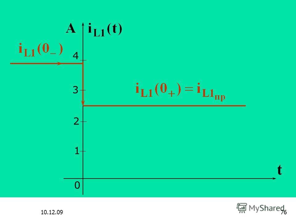 Лекция 13 10.12.0976 4 2 1 3 0