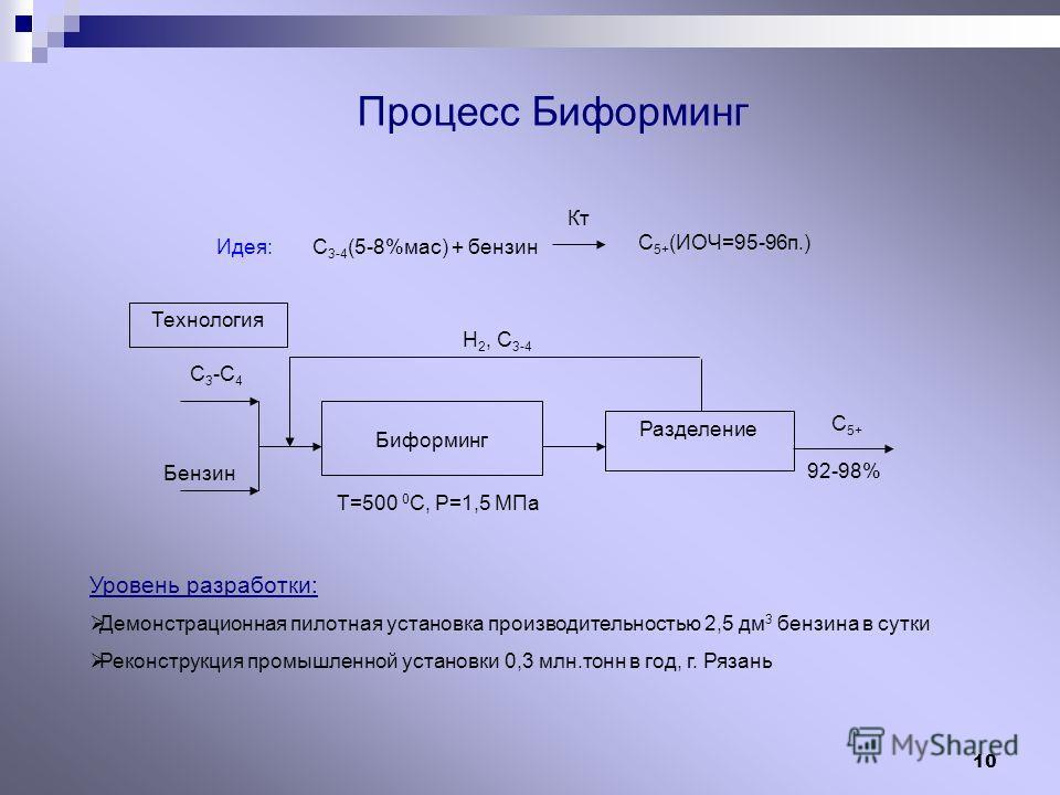 10 Технология Биформинг Разделение Т=500 0 С, Р=1,5 МПа Бензин Н 2, С 3-4 92-98% С 5+ С 3-4 (5-8%мас) + бензин С 5+ (ИОЧ=95-96п.) Идея: Кт Процесс Биформинг Уровень разработки: Демонстрационная пилотная установка производительностью 2,5 дм 3 бензина
