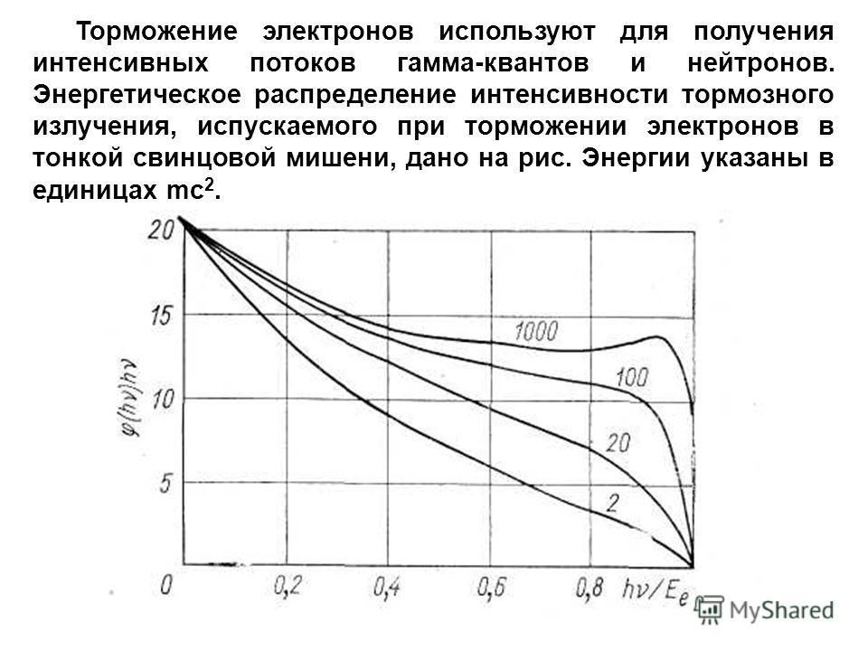 Торможение электронов используют для получения интенсивных потоков гамма-квантов и нейтронов. Энергетическое распределение интенсивности тормозного излучения, испускаемого при торможении электронов в тонкой свинцовой мишени, дано на рис. Энергии указ