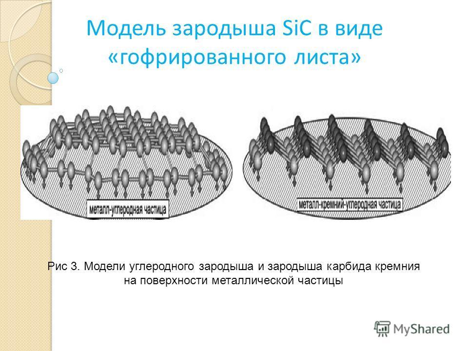 Модель зародыша SiC в виде «гофрированного листа» Рис 3. Модели углеродного зародыша и зародыша карбида кремния на поверхности металлической частицы