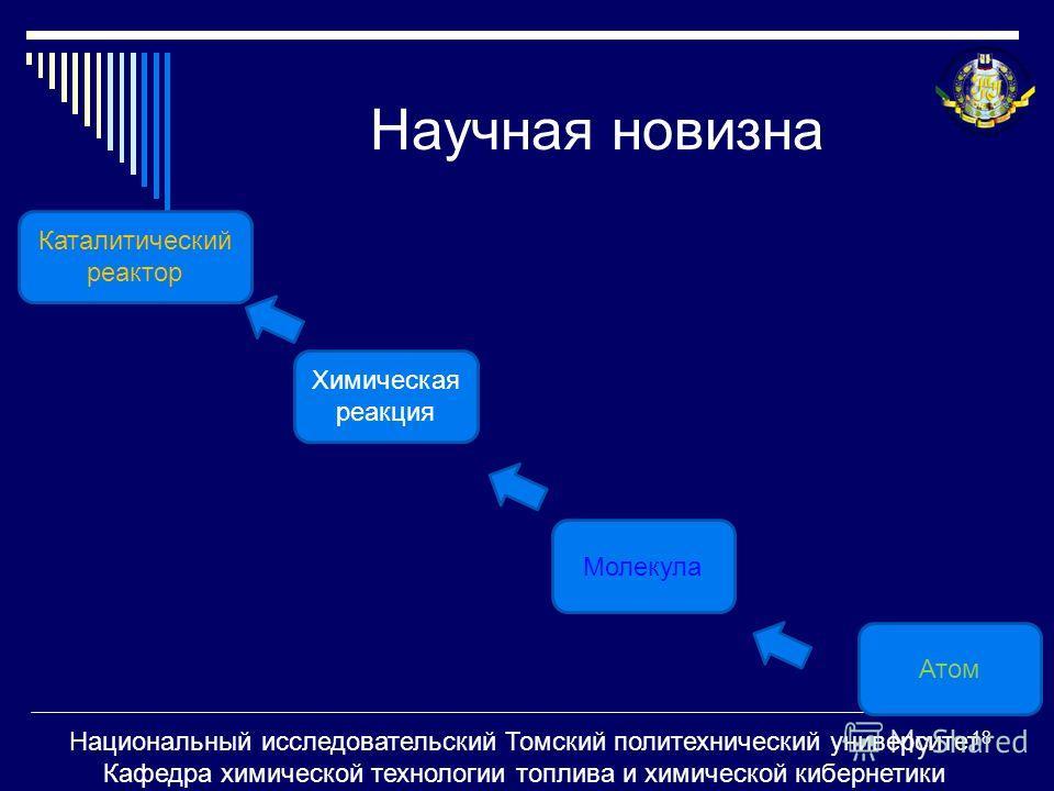 Научная новизна Национальный исследовательский Томский политехнический университет Кафедра химической технологии топлива и химической кибернетики 18 Каталитический реактор Химическая реакция Молекула Атом