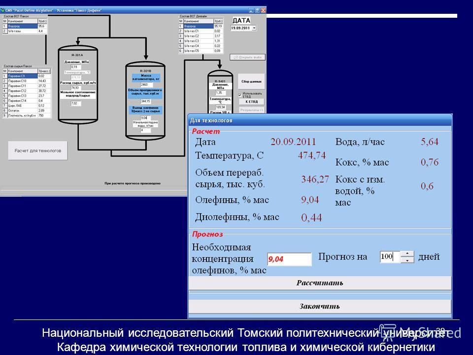 39 Национальный исследовательский Томский политехнический университет Кафедра химической технологии топлива и химической кибернетики