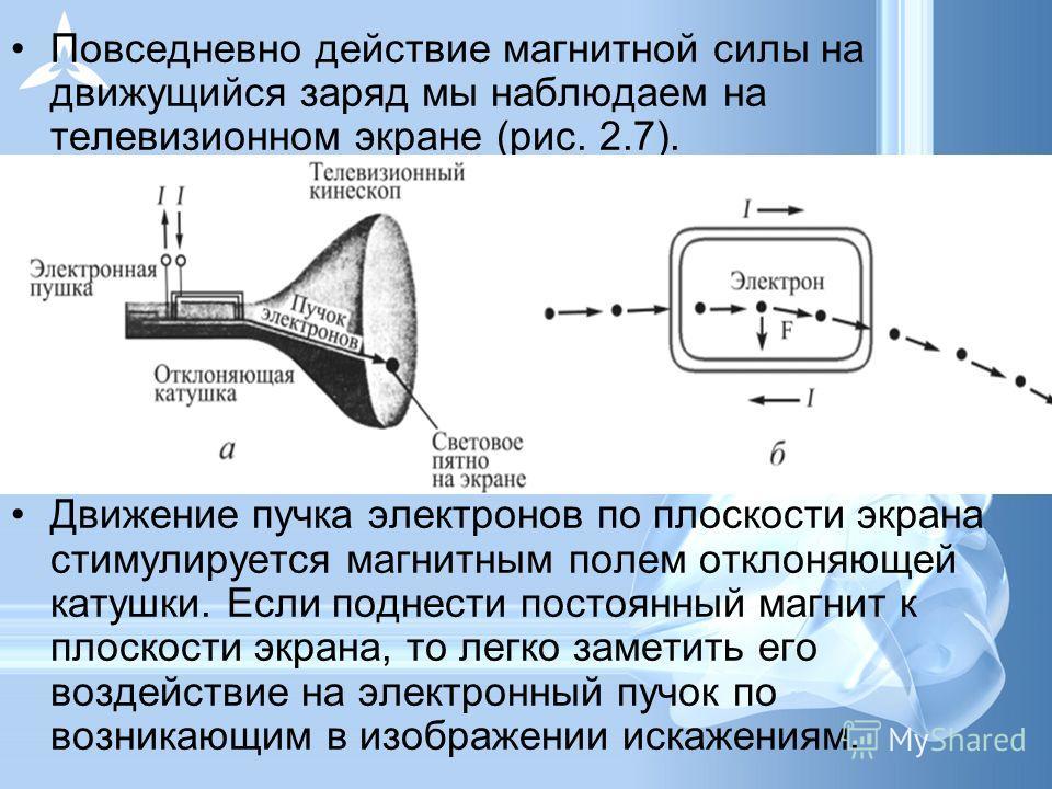 Повседневно действие магнитной силы на движущийся заряд мы наблюдаем на телевизионном экране (рис. 2.7). Движение пучка электронов по плоскости экрана стимулируется магнитным полем отклоняющей катушки. Если поднести постоянный магнит к плоскости экра
