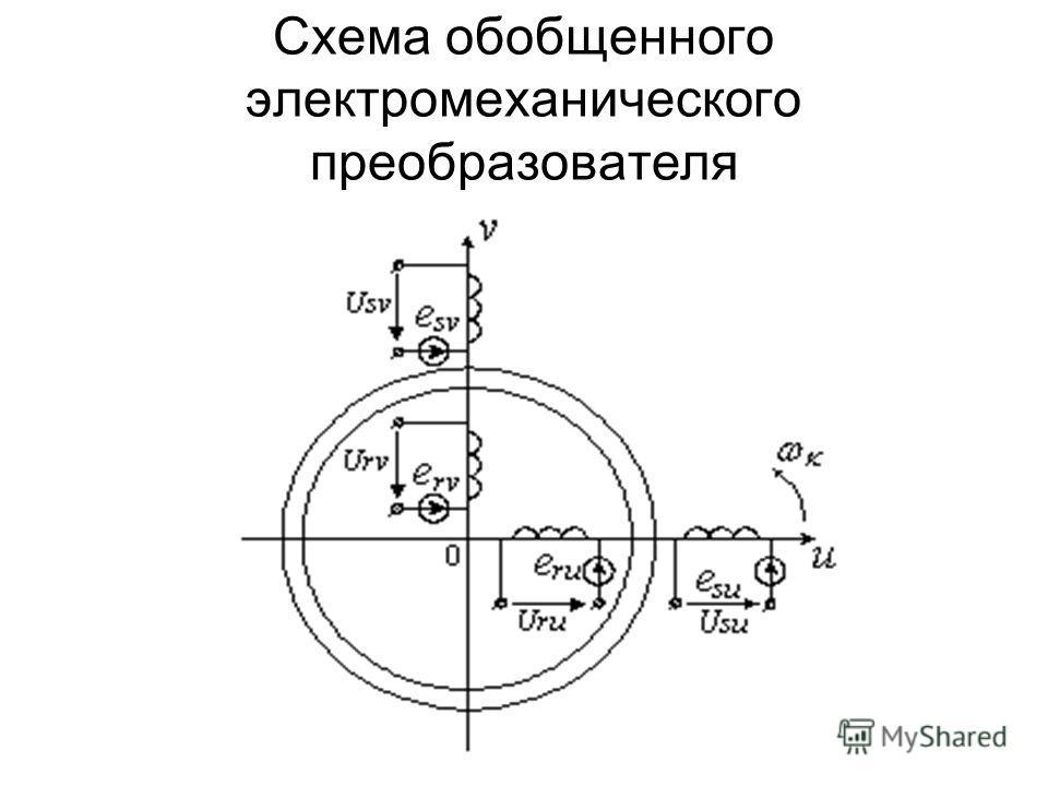 Схема обобщенного электромеханического преобразователя
