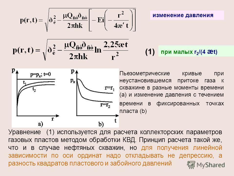 Пьезометрические кривые при неустановившемся притоке газа к скважине в разные моменты времени (а) и изменение давления с течением времени в фиксированных точках пласта (b) при малых r 2 /(4 æ t) Уравнение (1) используется для расчета коллекторских па