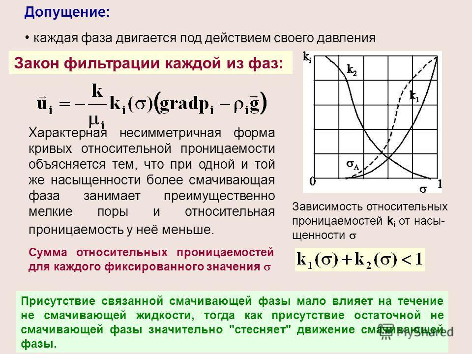 Допущение: каждая фаза двигается под действием своего давления Закон фильтрации каждой из фаз: Зависимость относительных проницаемостей k i от насы- щенности Характерная несимметричная форма кривых относительной проницаемости объясняется тем, что при
