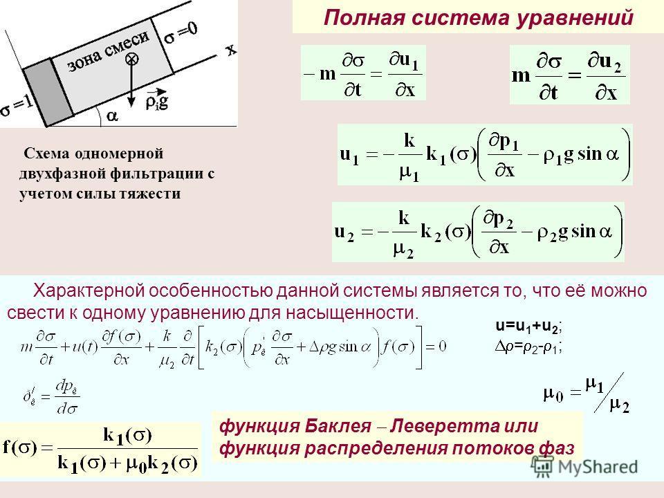 Характерной особенностью данной системы является то, что её можно свести к одному уравнению для насыщенности. Полная система уравнений Схема одномерной двухфазной фильтрации с учетом силы тяжести u=u 1 +u 2 ; = 2 - 1 ; функция Баклея Леверетта или фу