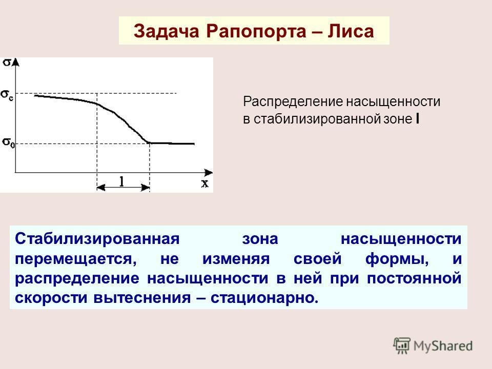 Задача Рапопорта – Лиса Распределение насыщенности в стабилизированной зоне l Cтабилизированная зона насыщенности перемещается, не изменяя своей формы, и распределение насыщенности в ней при постоянной скорости вытеснения – стационарно.