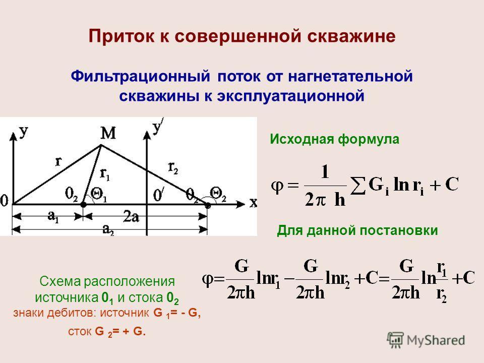 Приток к совершенной скважине Фильтрационный поток от нагнетательной скважины к эксплуатационной Схема расположения источника 0 1 и стока 0 2 знаки дебитов: источник G 1 = - G, сток G 2 = + G. Исходная формула Для данной постановки