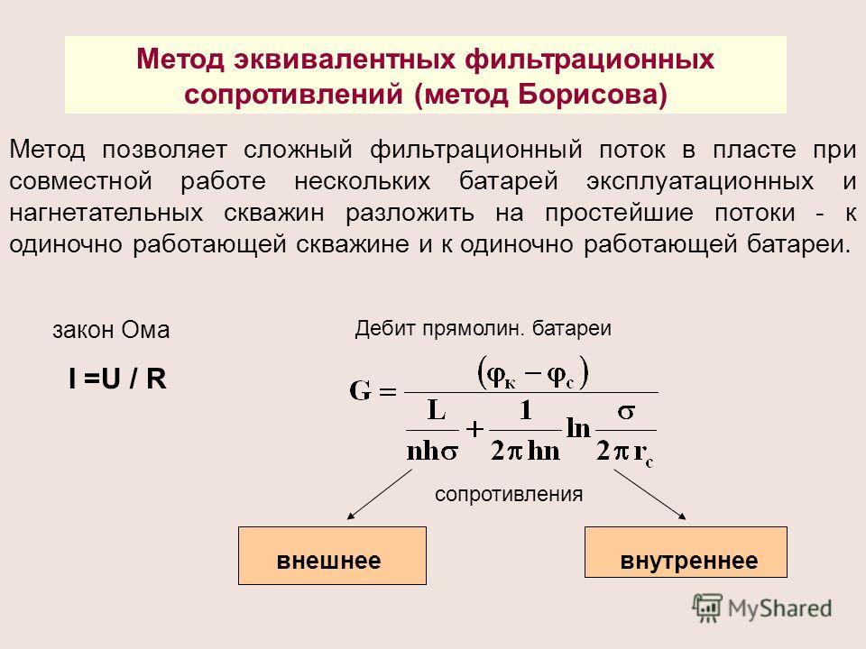 Метод эквивалентных фильтрационных сопротивлений (метод Борисова) Метод позволяет сложный фильтрационный поток в пласте при совместной работе нескольких батарей эксплуатационных и нагнетательных скважин разложить на простейшие потоки - к одиночно раб