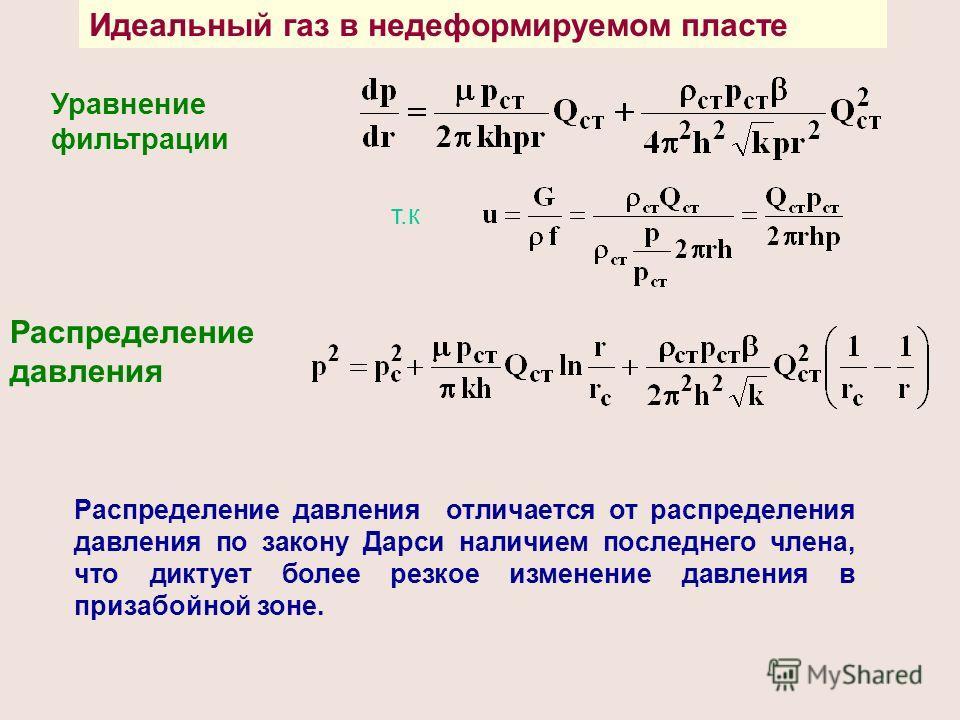 Идеальный газ в недеформируемом пласте Уравнение фильтрации т.к Распределение давления Распределение давления отличается от распределения давления по закону Дарси наличием последнего члена, что диктует более резкое изменение давления в призабойной зо