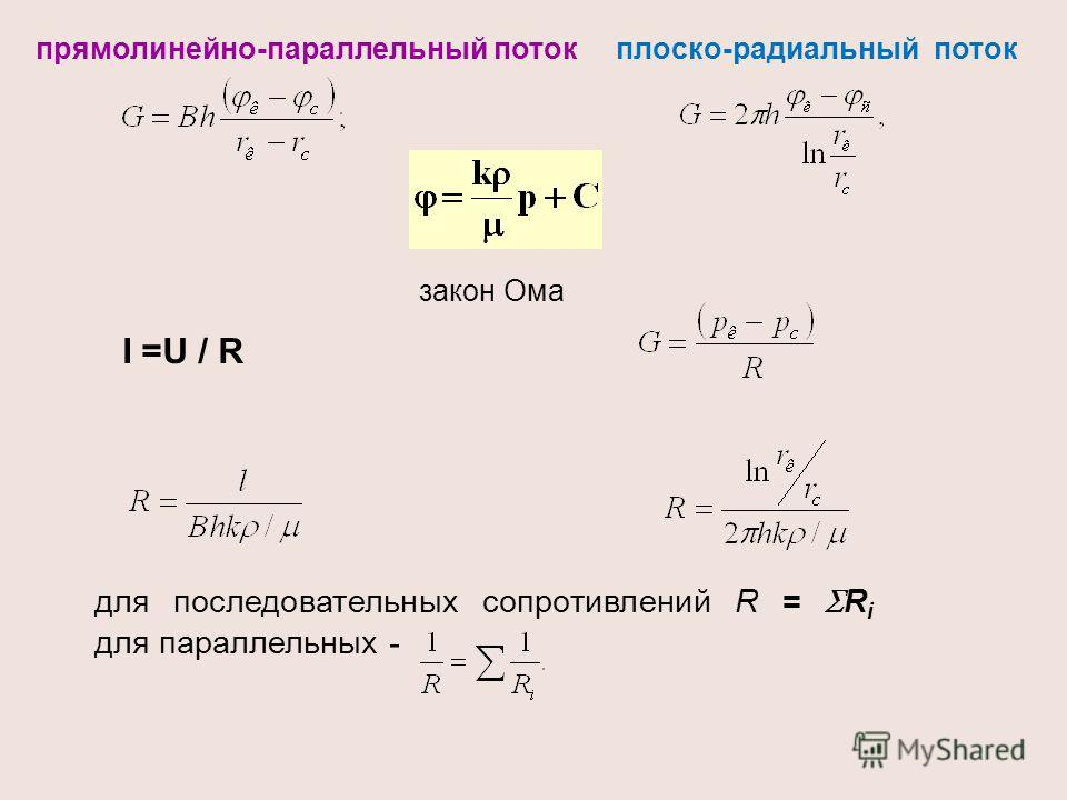 прямолинейно-параллельный поток плоско-радиальный поток закон Ома I =U / R для последовательных сопротивлений R = R i для параллельных -