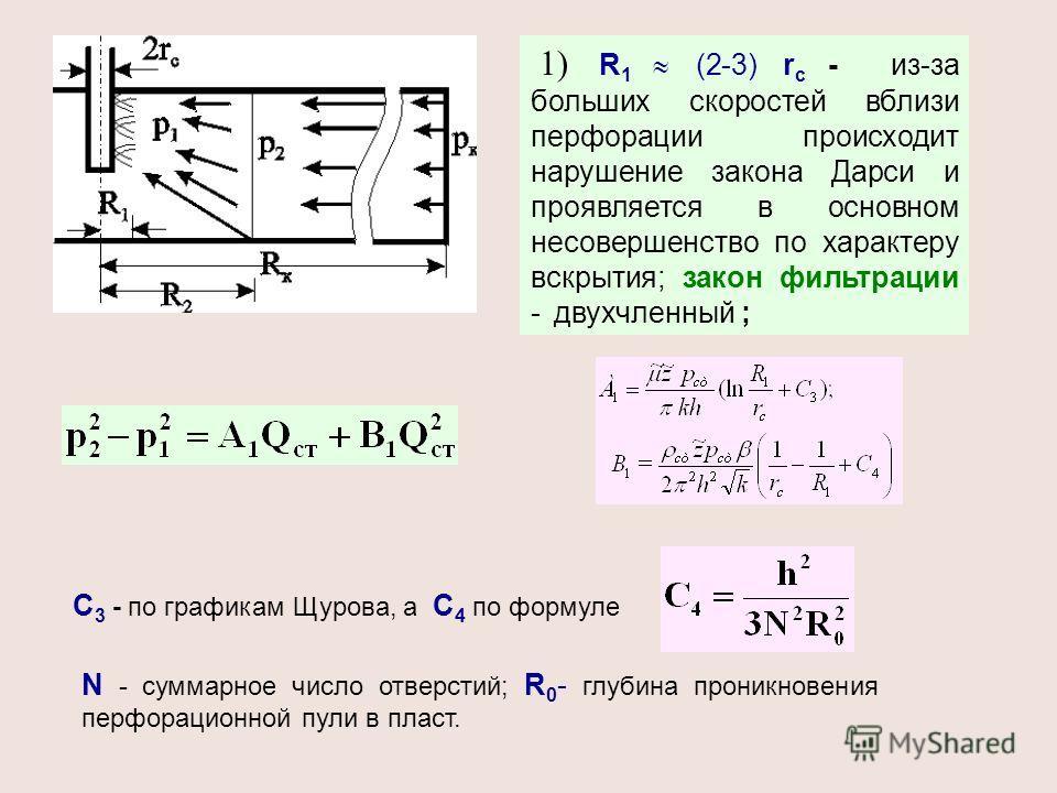 1) R 1 (2-3) r c - из-за больших скоростей вблизи перфорации происходит нарушение закона Дарси и проявляется в основном несовершенство по характеру вскрытия; закон фильтрации - двухчленный ; С 3 - по графикам Щурова, а С 4 по формуле N - суммарное чи