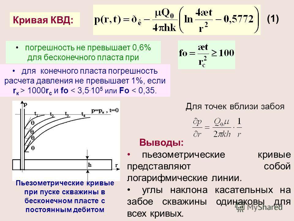 Кривая КВД: погрешность не превышает 0,6% для бесконечного пласта при для конечного пласта погрешность расчета давления не превышает 1%, если r к > 1000r c и fo < 3,5. 10 5 или Fo < 0,35. Пьезометрические кривые при пуске скважины в бесконечном пласт