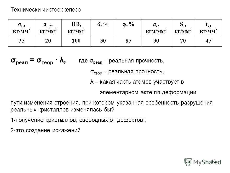 12 σ В, кг/мм 2 σ 0,2, кг/мм 2 НВ, кг/мм 2, % а k, кгм/мм 2 S т, кг/мм 2 t k, кг/мм 2 35201003085307045 Технически чистое железо σ реал = σ теор · λ, где σ реал – реальная прочность, σ теор – реальная прочность, λ – какая часть атомов участвует в эле