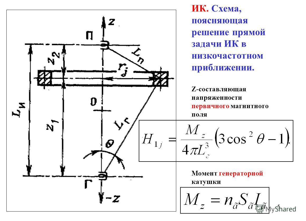 ИК. Схема, поясняющая решение прямой задачи ИК в низкочастотном приближении. Z-cоставляющая напряженности первичного магнитного поля Момент генераторной катушки 5