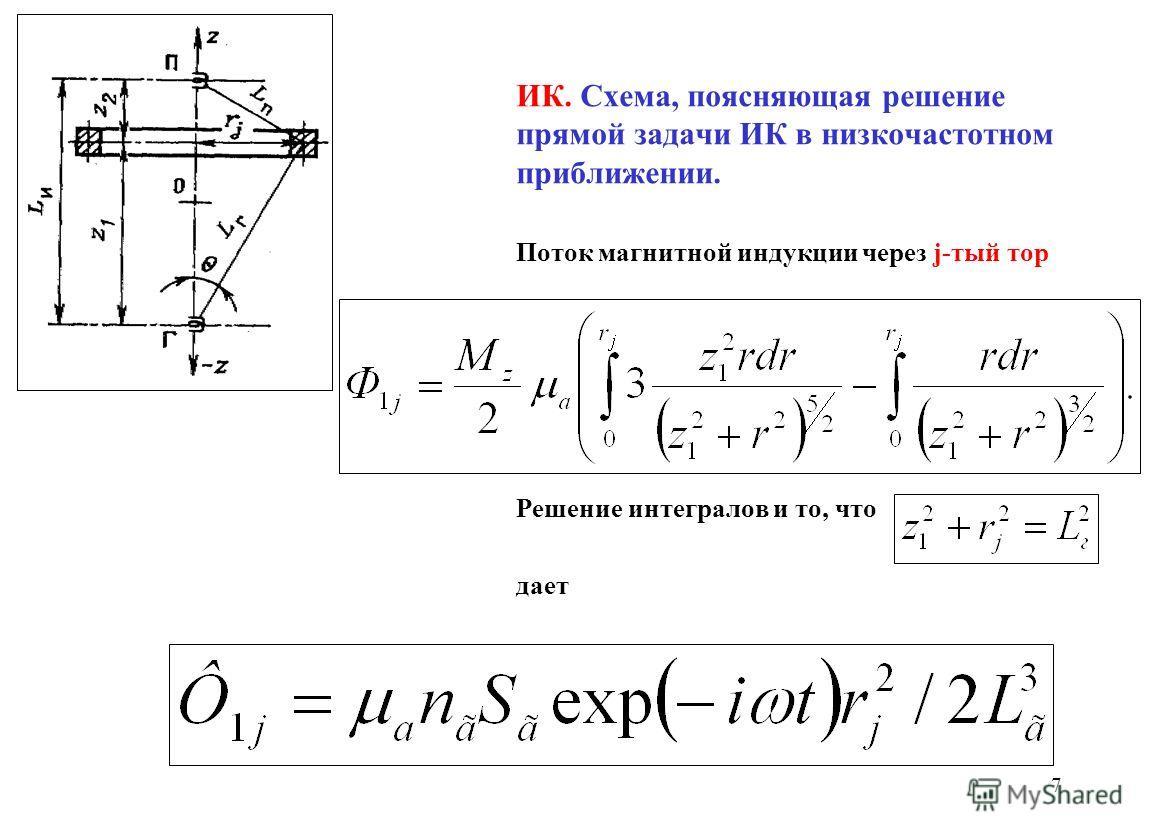 ИК. Схема, поясняющая решение прямой задачи ИК в низкочастотном приближении. Поток магнитной индукции через j-тый тор Решение интегралов и то, что дает 7