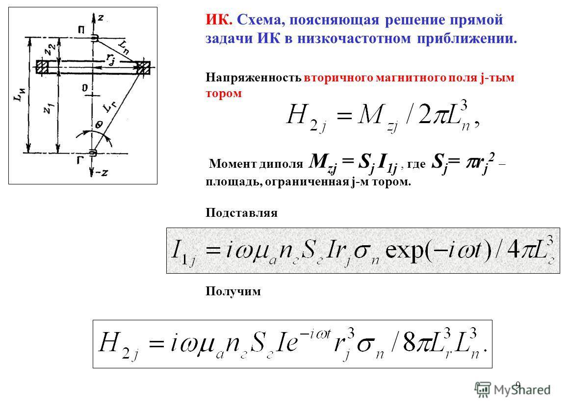 ИК. Схема, поясняющая решение прямой задачи ИК в низкочастотном приближении. Напряженность вторичного магнитного поля j-тым тором Момент диполя M zj = S j I 1j, где S j = r j 2 – площадь, ограниченная j-м тором. Подставляя Получим 9