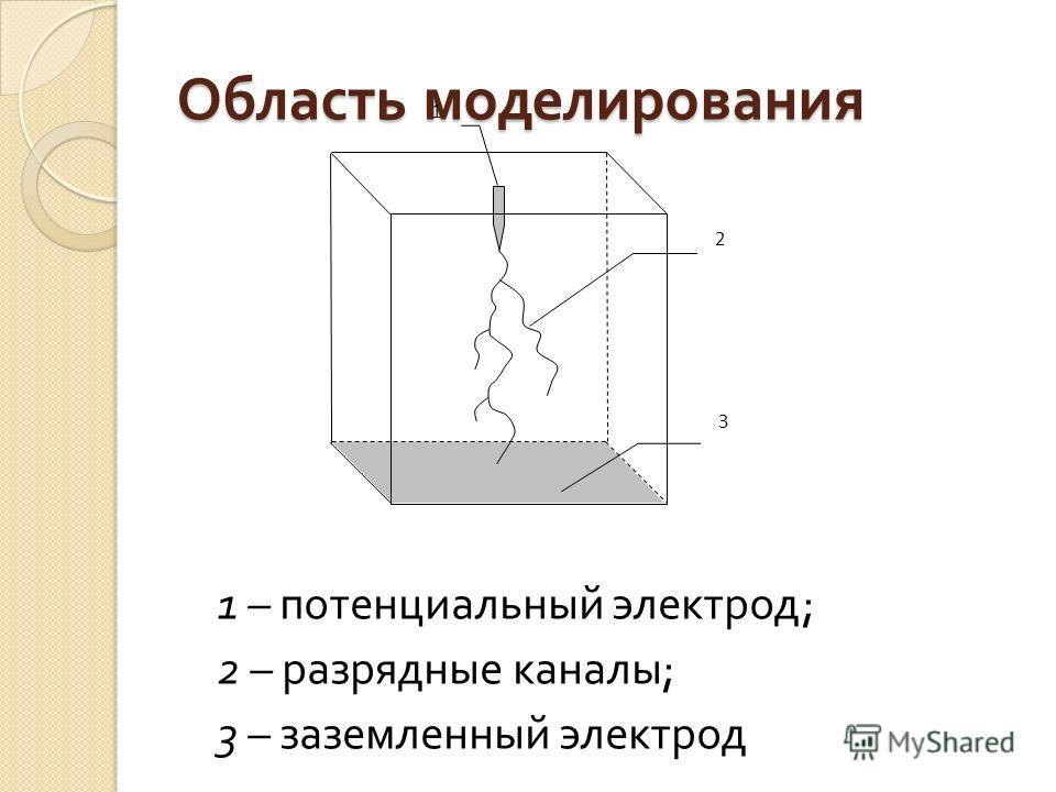 Область моделирования 1 – потенциальный электрод ; 2 – разрядные каналы ; 3 – заземленный электрод 1 3 2