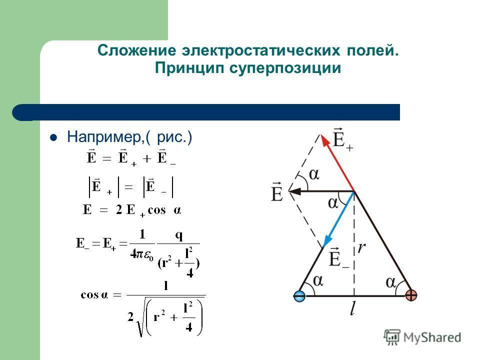 Сложение электростатических полей. Принцип суперпозиции Например,( рис.)