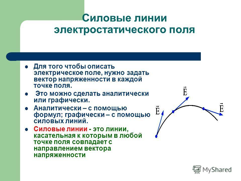 Силовые линии электростатического поля Для того чтобы описать электрическое поле, нужно задать вектор напряженности в каждой точке поля. Это можно сделать аналитически или графически. Аналитически – с помощью формул; графически – с помощью силовых ли