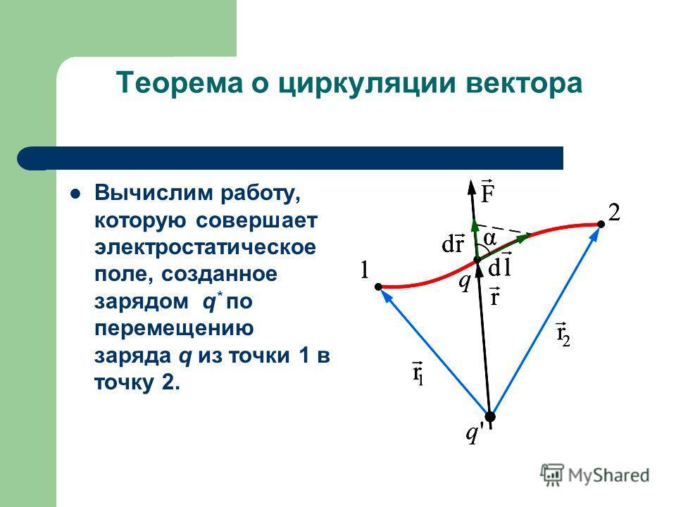 Теорема о циркуляции вектора Вычислим работу, которую совершает электростатическое поле, созданное зарядом q * по перемещению заряда q из точки 1 в точку 2.