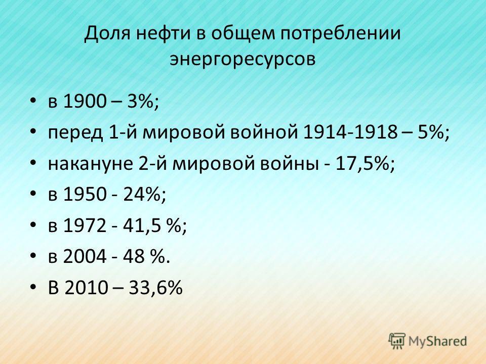 Доля нефти в общем потреблении энергоресурсов в 1900 – 3%; перед 1-й мировой войной 1914-1918 – 5%; накануне 2-й мировой войны - 17,5%; в 1950 - 24%; в 1972 - 41,5 %; в 2004 - 48 %. В 2010 – 33,6%