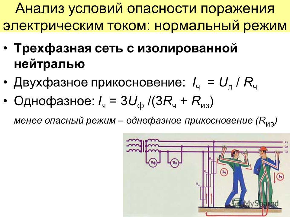 Анализ условий опасности поражения электрическим током: нормальный режим Трехфазная сеть с изолированной нейтралью Двухфазное прикосновение: I ч = U л / R ч Однофазное: I ч = 3U ф /(3R ч + R из ) менее опасный режим – однофазное прикосновение (R из )