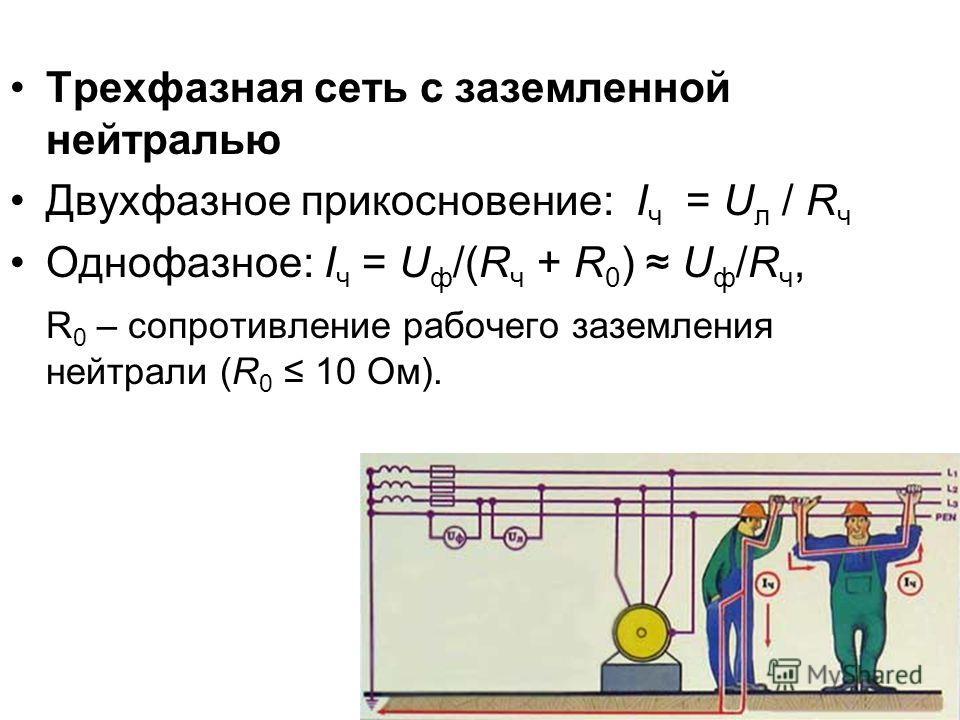 Трехфазная сеть с заземленной нейтралью Двухфазное прикосновение: I ч = U л / R ч Однофазное: І ч = U ф /(R ч + R 0 ) U ф /R ч, R 0 – сопротивление рабочего заземления нейтрали (R 0 10 Ом).