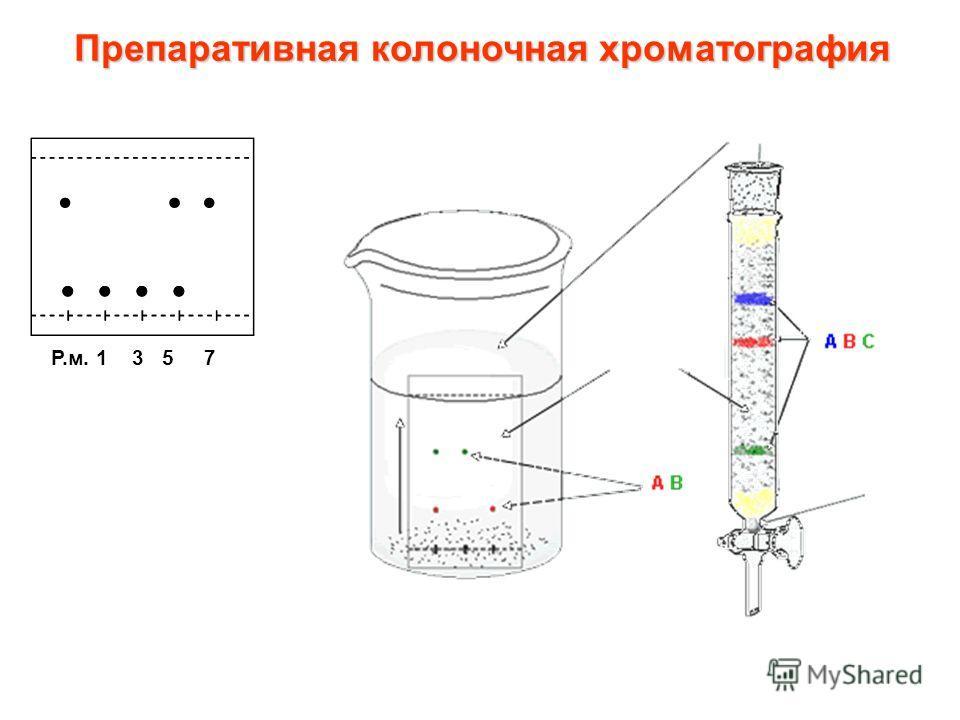 Препаративная колоночная хроматография Р.м. 1 3 5 7