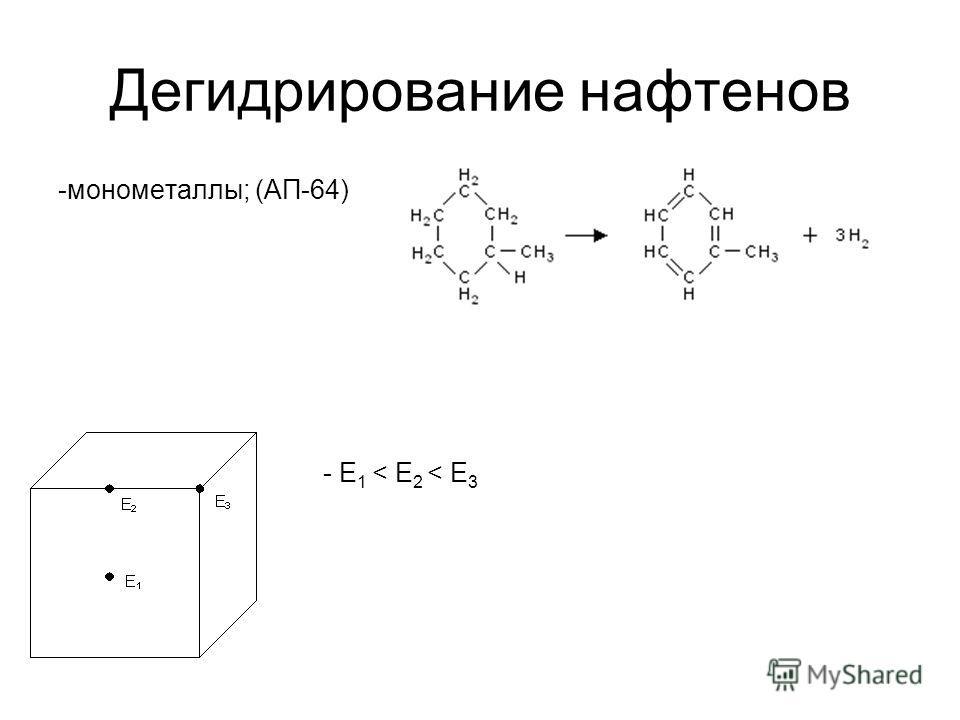 Дегидрирование нафтенов -монометаллы; (АП-64) - E 1 < E 2 < E 3