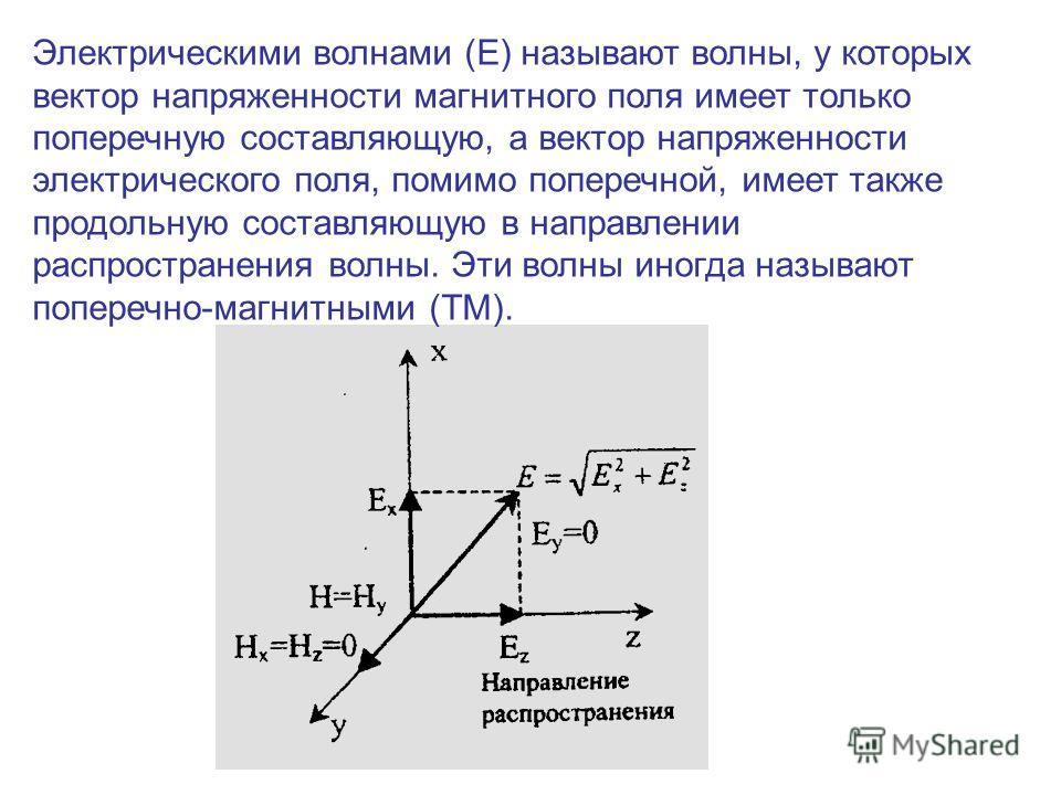 Электрическими волнами (Е) называют волны, у которых вектор напряженности магнитного поля имеет только поперечную составляющую, а вектор напряженности электрического поля, помимо поперечной, имеет также продольную составляющую в направлении распростр