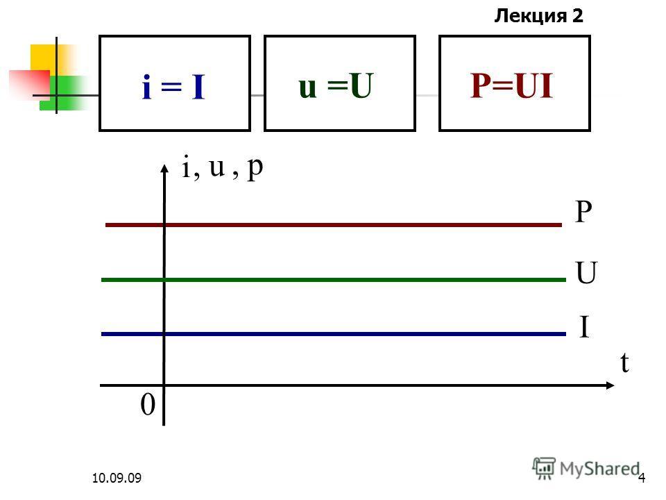 Лекция 2 10.09.093 Постоянные ток и напря- жение неизменны во времени и генерируются источниками постоянного тока и напряжения, напри- мер, аккумуляторами, и т.д.