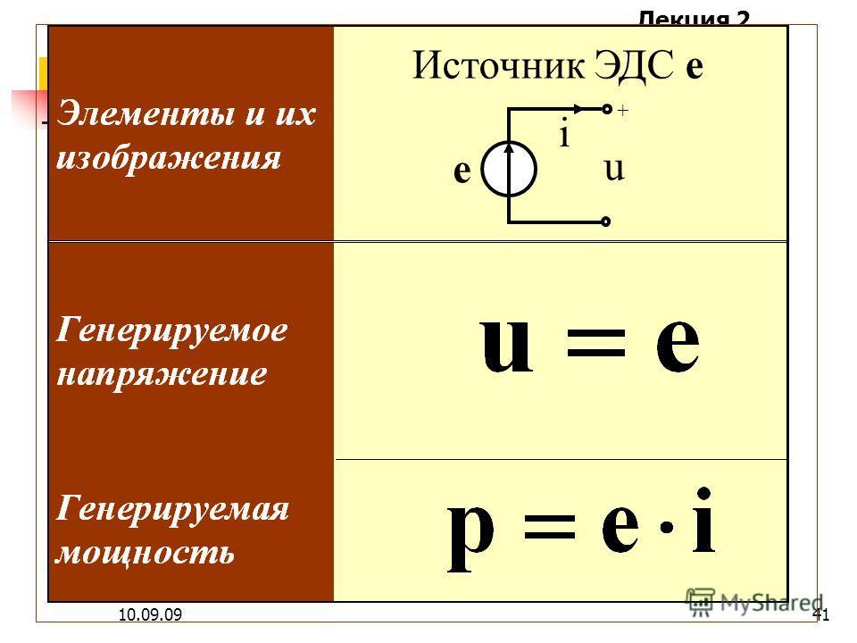 Лекция 2 10.09.0940 Активные элементы схем замещения